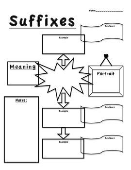 Suffixes Graphic Organizer