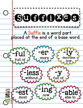 Suffixes Poster