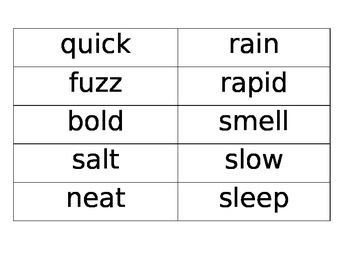 Suffixes Sort