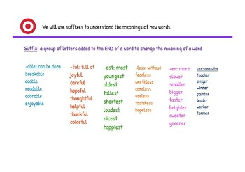 Suffixes and Base Words Lesson