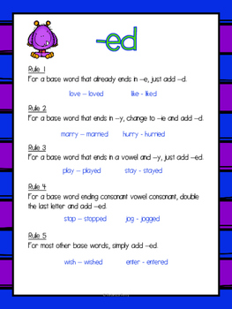 Suffixes -ed - Language Center - NO PREP - Resources & Worksheets!