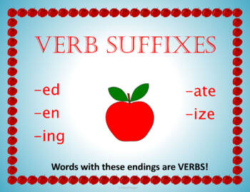 Suffixes for Parts of Speech Posters