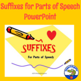 Suffixes for Parts of Speech PowerPoint