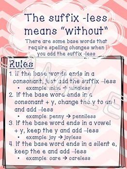 Suffixes: ful, less, er, est, s, es