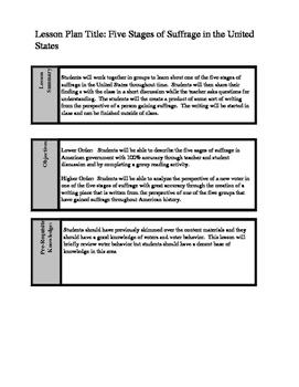 Suffrage Lesson Plan