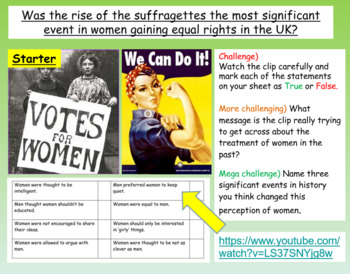 Suffragettes + Women's Rights