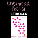 Chemicals Poster--Estrogen