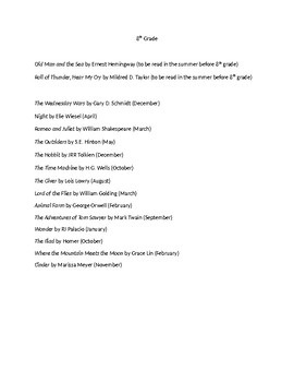 Suggested 6th, 7th, & 8th Grade reading lists