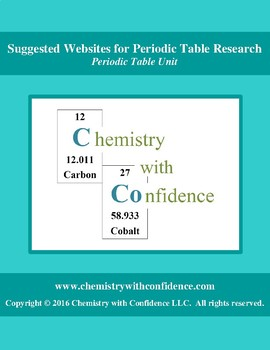 Suggested Websites for Periodic Table Research