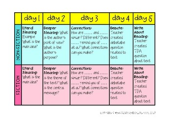 Suggested Weekly Schedule for Novel Study Text Sets