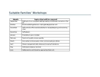 Suitable Families' Workshop