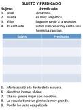 Sujetos y Predicados (Subjects & Predicates) - Spanish