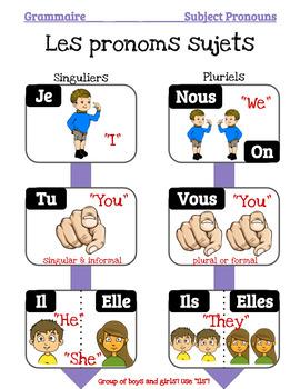 Sujets Pronoms Lesson (Grammar Organizer & Presentation)