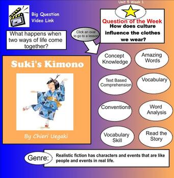 Suki's Kimono SmartBoard Menu