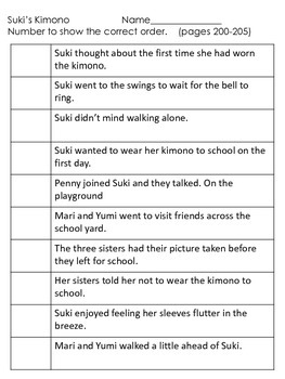 Suki's Kimono--Supplemental Packet--Third Grade Reading Street