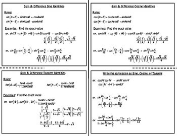 Sum & Difference Trig Identities Foldable (Sine, Cosine, and Tangent)