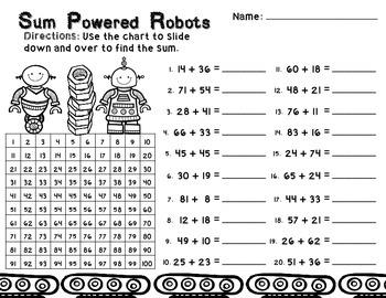 Sum Powered Robot Addition
