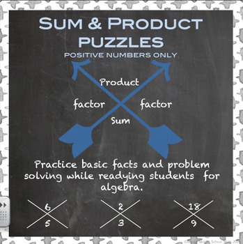 Sum and Product Puzzles - Improve number fluency (positive