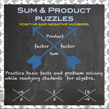 Sum and Product Puzzles - Improve Fluency (positive and ne