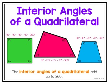 Sum of Interior Angles of Triangles and Quads Poster and Interactive Notebook