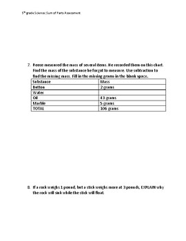 Sum of Parts Assessment