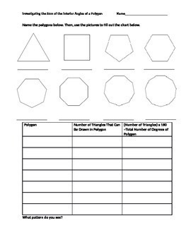 Sum of the Interior Angles of a Polygon Activity