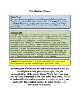 Sumer Perspective Assignment Sumerian Society Ancient History