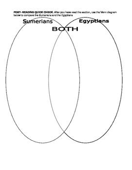 Sumerian Civilization Worksheet