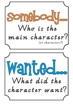 Summarising (Somebody, Wanted, But, So, Then) Headings