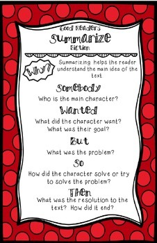 Summarize Reading Strategy Anchor Chart