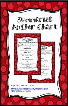 Summarize Reading Strategy Anchor Chart