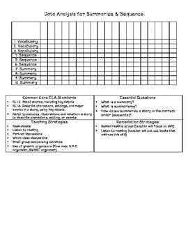 Summarize & Sequence Assessment