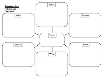 Summarize a Short Story (Graphic Organizer)