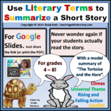 Use Literary Terms to Summarize a Short Story | For Google Slides