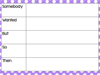 Summarizing Pack {Minilessons and Graphic Organizers}