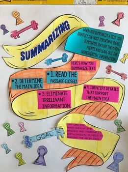 Summarizing Anchor Chart Parts - Summarizing Chart and Reading Tasks