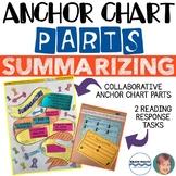 Summarizing Anchor Chart Parts - Summarizing Chart and Rea
