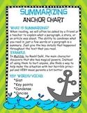 Summarizing Anchor Chart Poster- Common Core Aligned