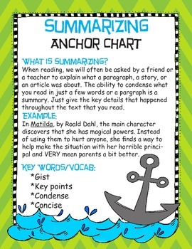 Summarizing Anchor Chart Poster- Common Core Aligned