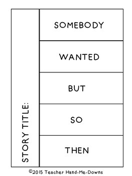 Summarizing Anchor Charts