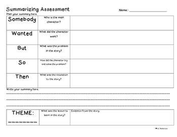 Summarizing Assessment