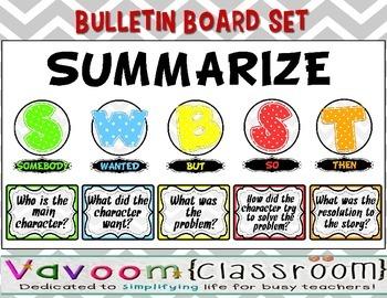 Summarizing Bulletin Board or Posters