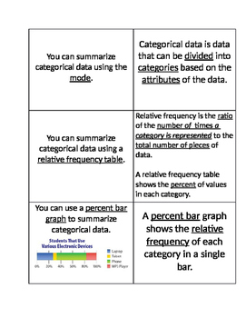 Summarizing Categorical Data