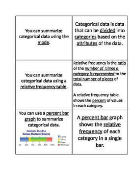 Summarizing Categorical Data