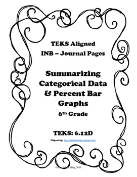 Summarizing Categorical Data & Percent Bar Graphs INB TEKS 6.12D