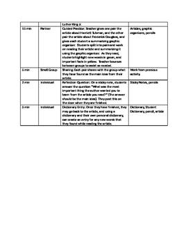 Summarizing & Compare/Contrast Close Reading Unit Plan