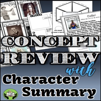 Summarizing Concepts and Plot lines Grades 6-12 All Subjects