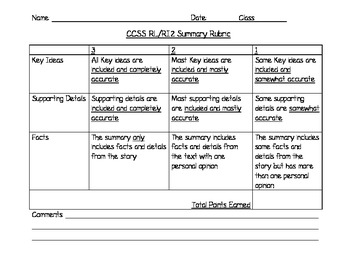 Summarizing Graphic Organizers (differentiated), writing task, rubric-CCSS