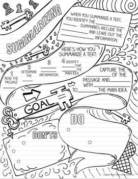 summarizing doodle notes and learning activities sketch notes