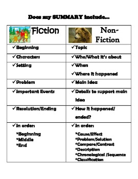 Summarizing Fiction & Non-Fiction Texts Chart